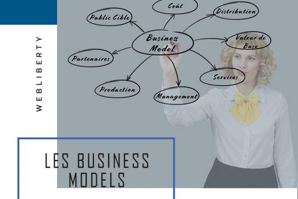 Les composantes du business model d'un site Web
