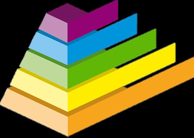 Charte-graphique pour une site web